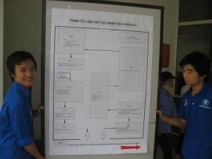 Hình ảnh chào mừng K21 nhập trường tại trường mới (năm ngoái)