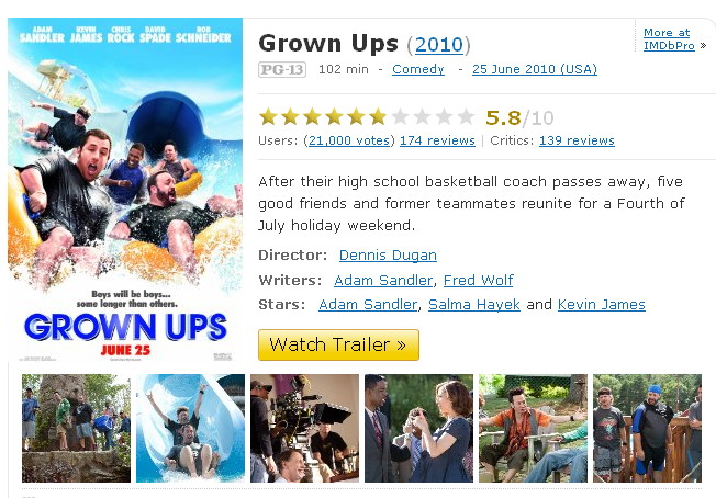 grownups2010imdb1291248832281.700x0 Grown Up 2010[Viet Sub][Xem Online]